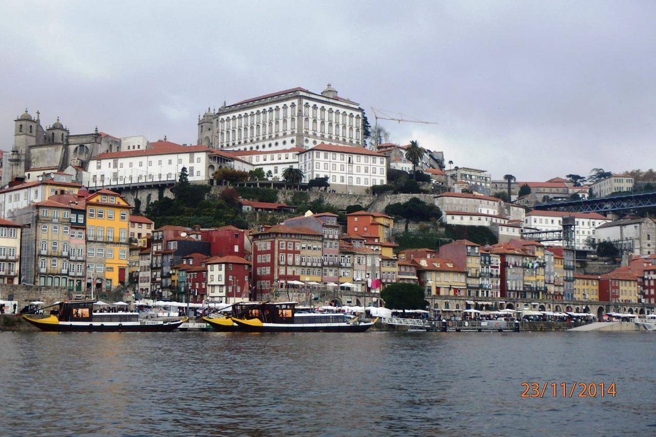 Porto : les quais vus du douro